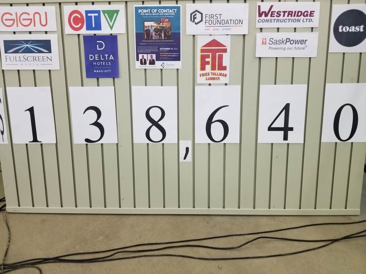 a display board showing the sponsors and total raised for The Caring Place, $138.400